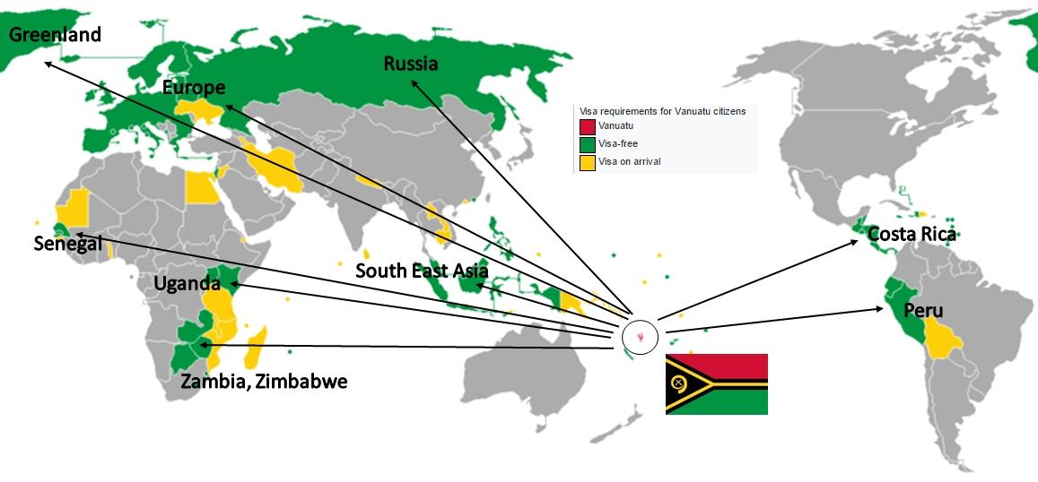 Citizenship Program - Vanuatu Citizenship